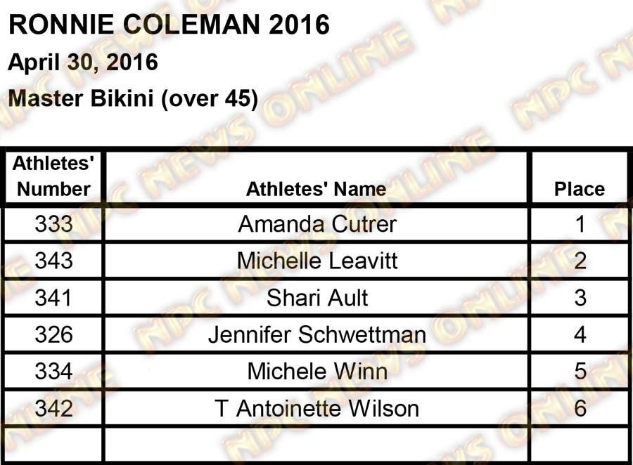 ronnie coleman scores2 30
