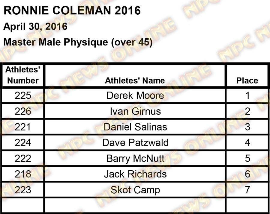 ronnie coleman scores2 32