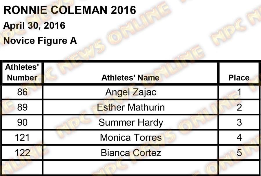 ronnie coleman scores2 35