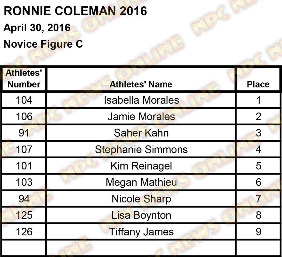 ronnie coleman scores2 37