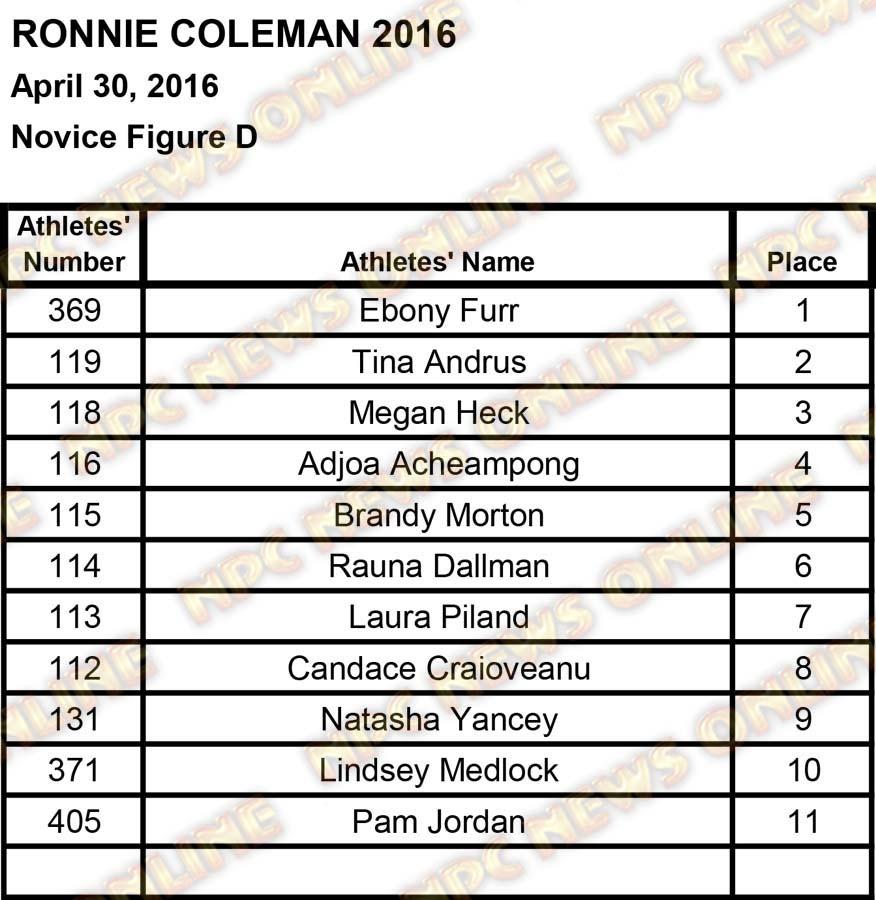 ronnie coleman scores2 38