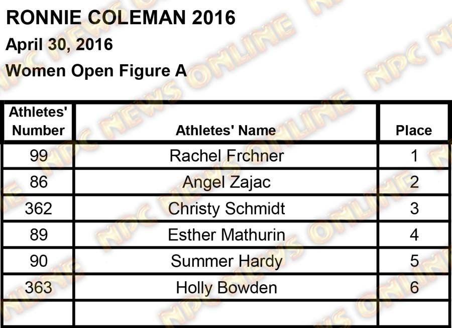 ronnie coleman scores2 39