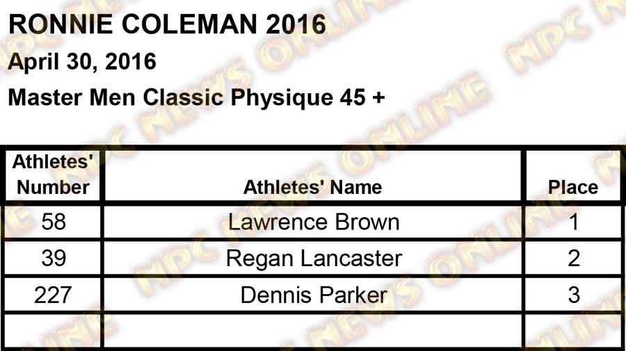 ronnie coleman scores2 4