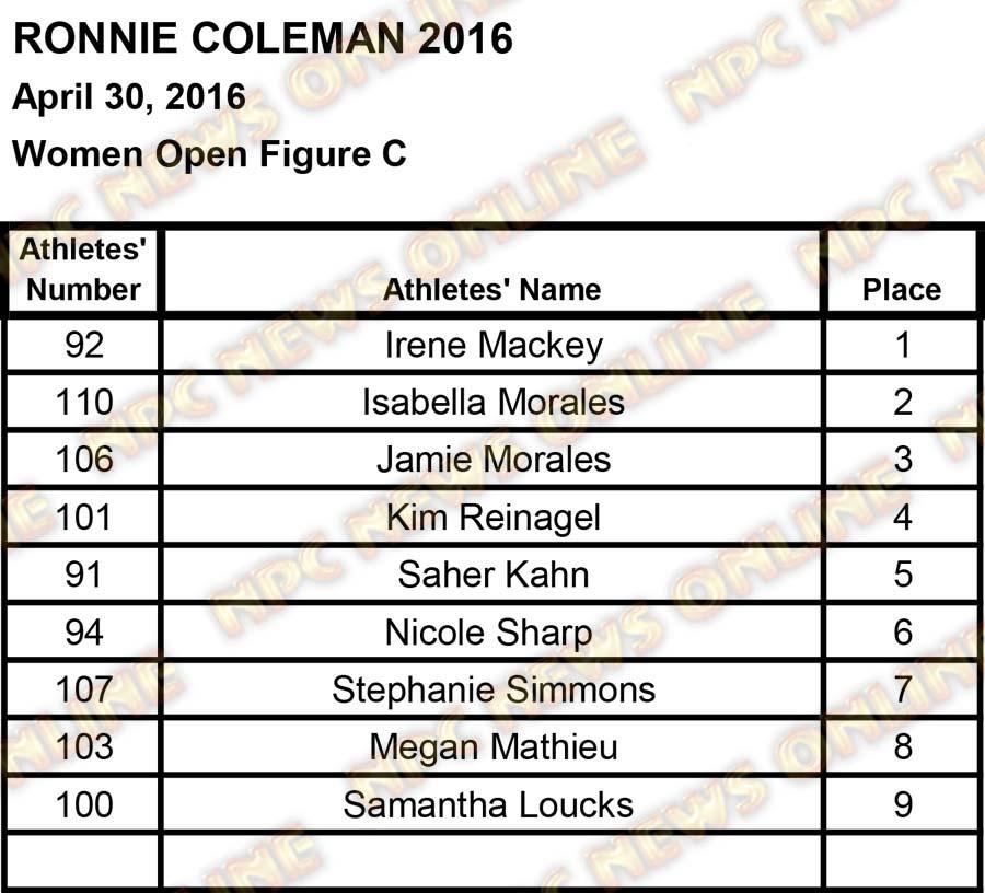 ronnie coleman scores2 41