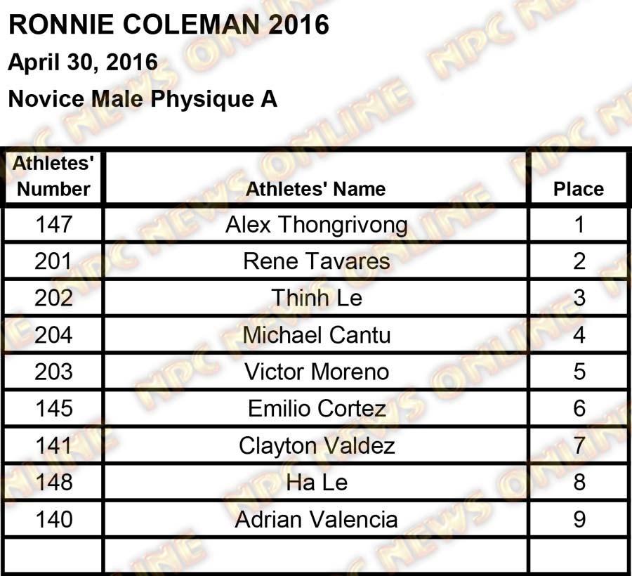 ronnie coleman scores2 43