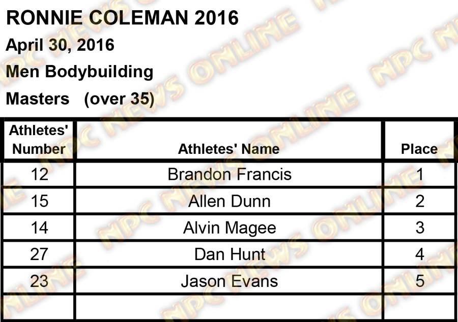 ronnie coleman scores2 5