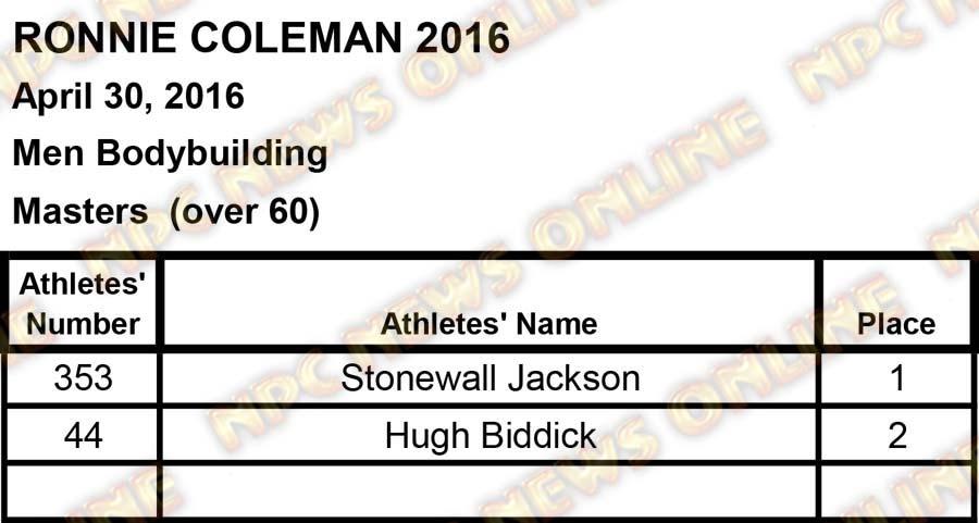 ronnie coleman scores2 7
