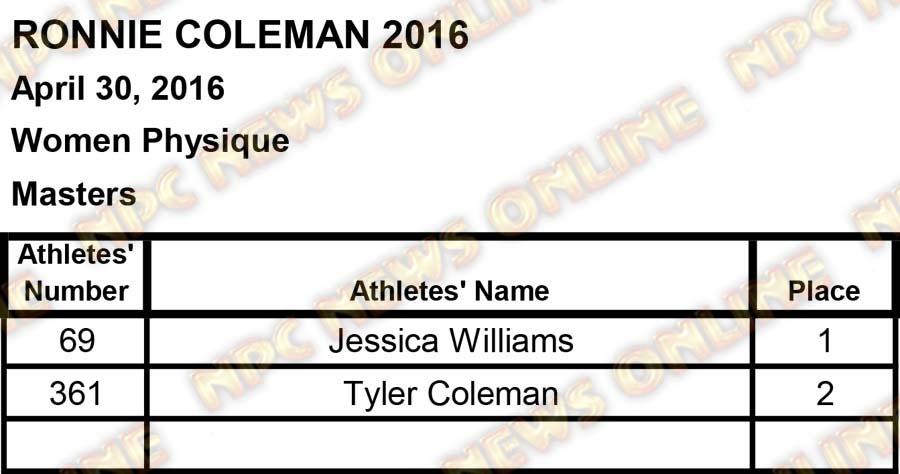 ronnie coleman scores2 9