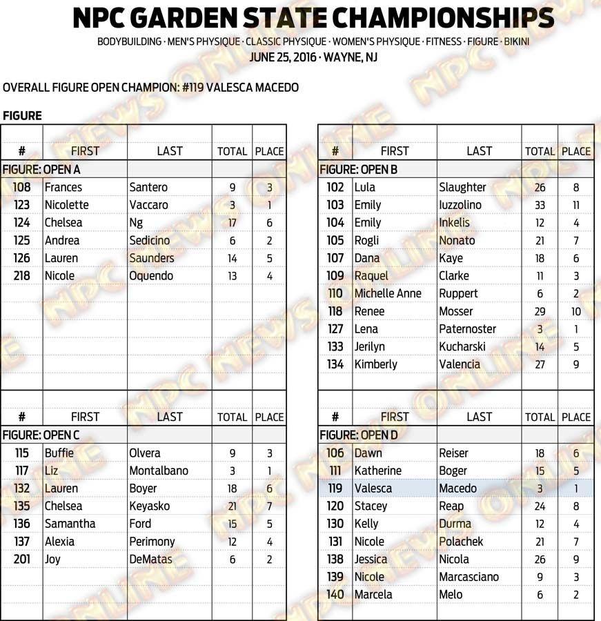 16NPC_GARDENSTATE_RESULTS 12