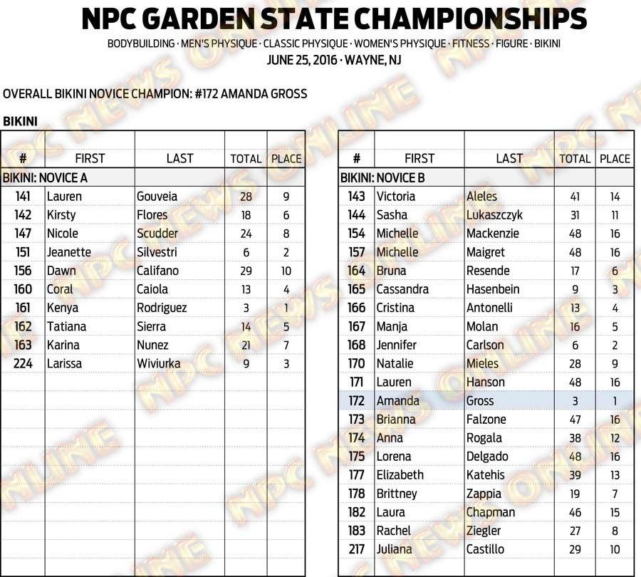 16NPC_GARDENSTATE_RESULTS 14