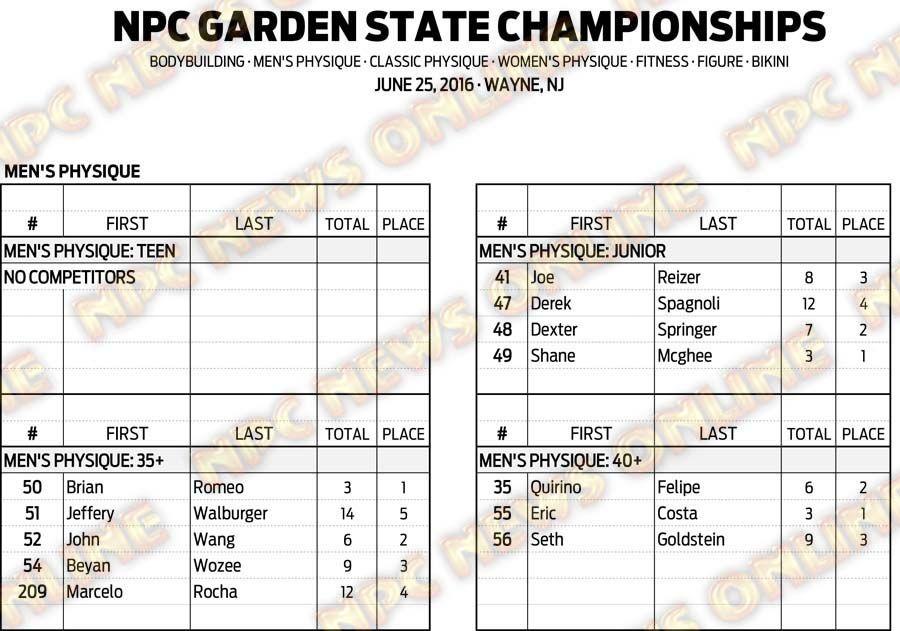 16NPC_GARDENSTATE_RESULTS 6