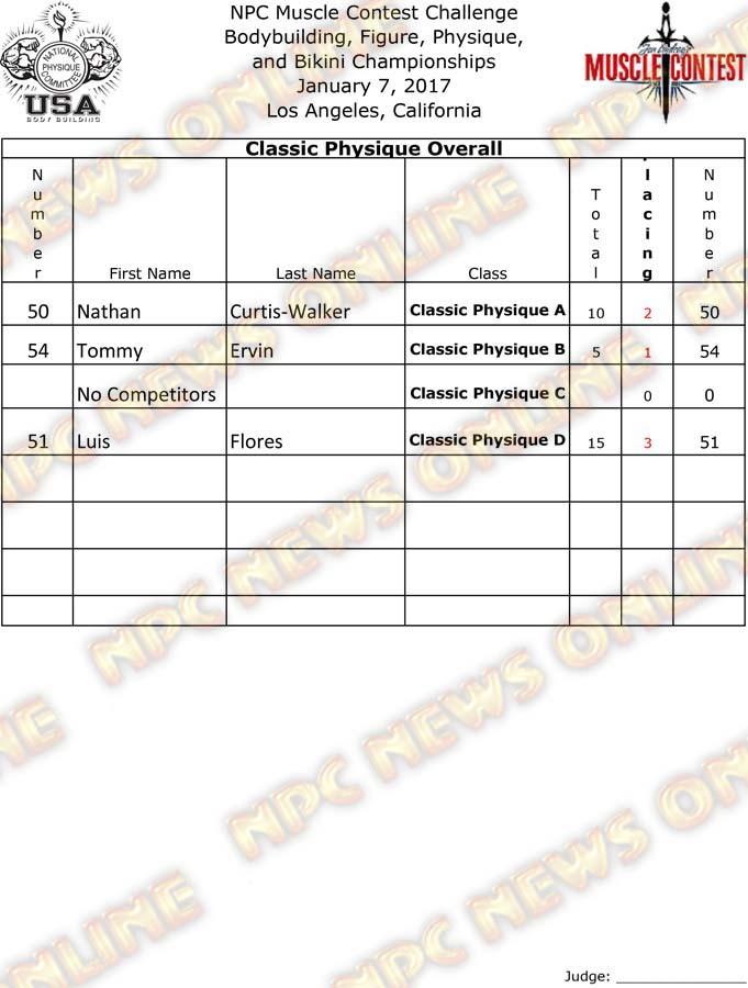 MuscleContestChallenge_17__Final-ClassicPhysique 4