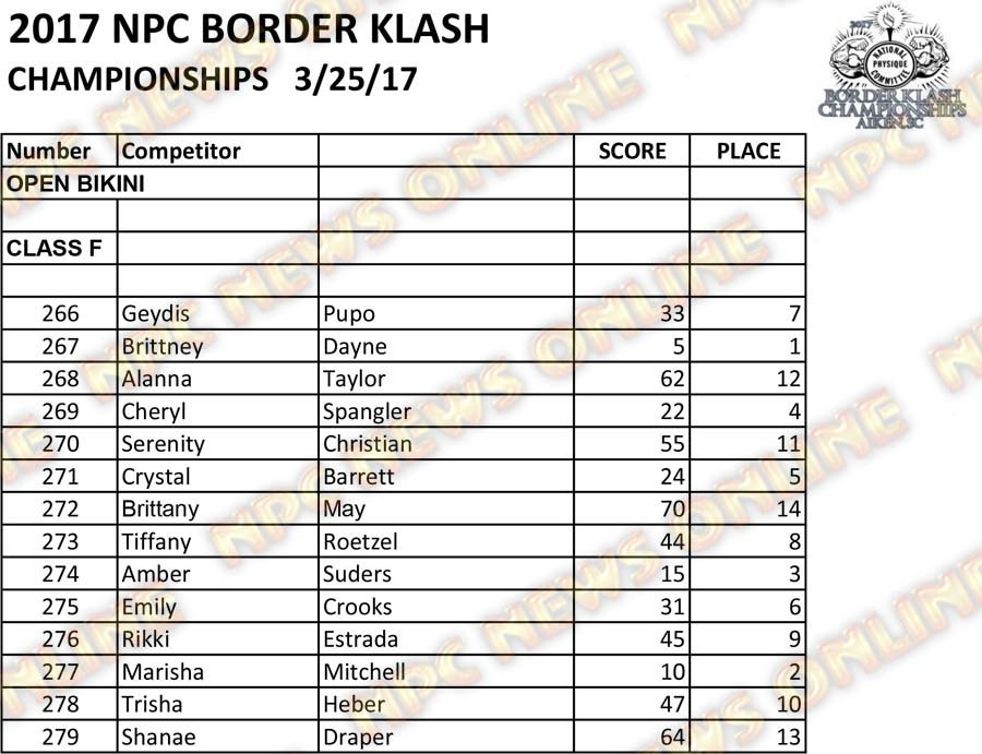2017 NPC Border Klash Scoresheets 18