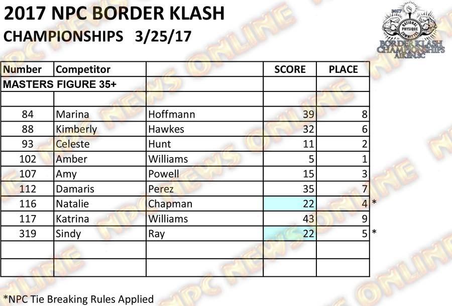 2017 NPC Border Klash Scoresheets 8
