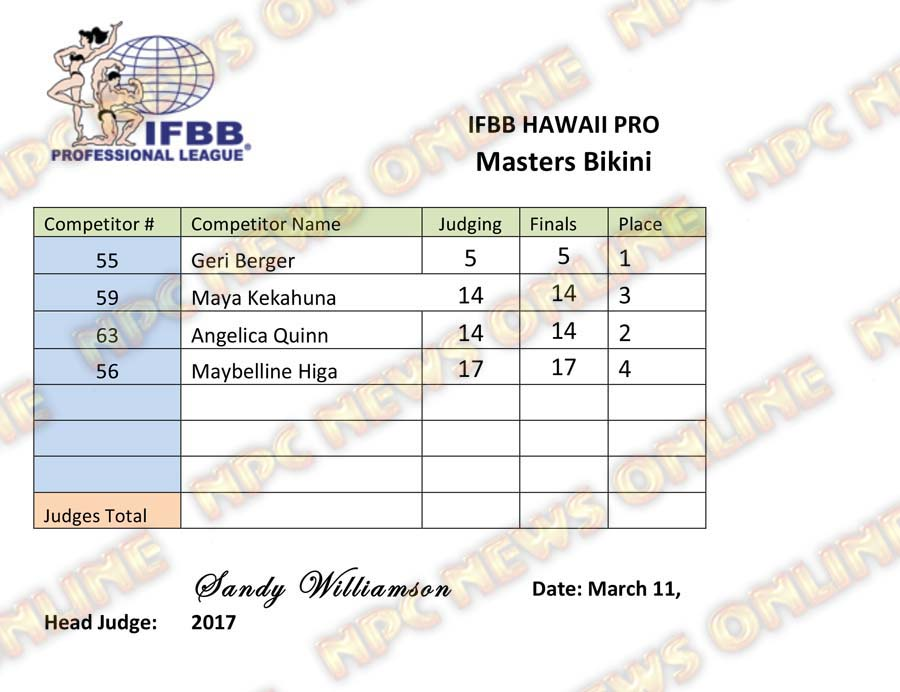 Microsoft Word - IFBB Hawaii Pro - Masters Bikini.docx