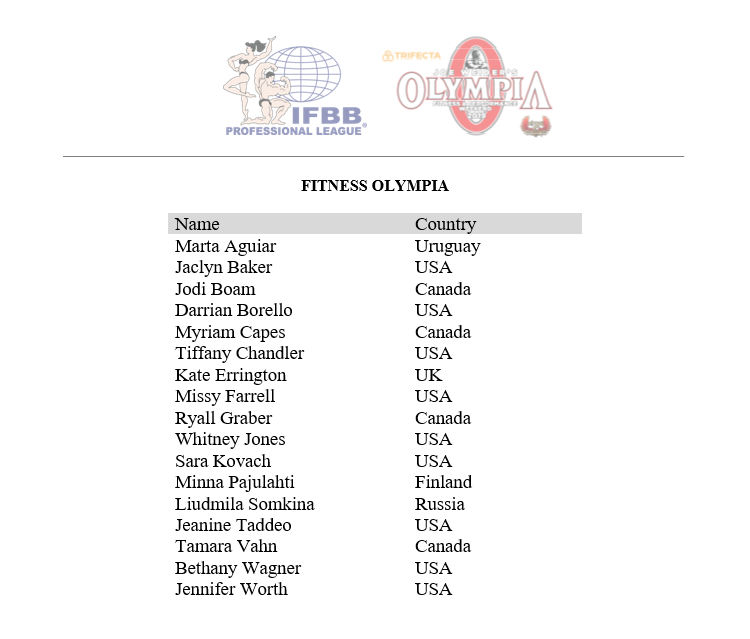 Olympia Weekend 2019!! Qualified_FIT