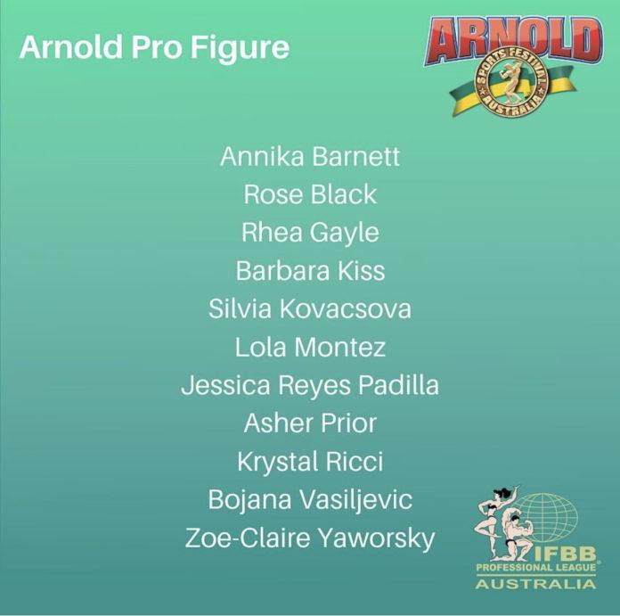 Arnold Classic Australia 2020!! IMG_1363-696x691