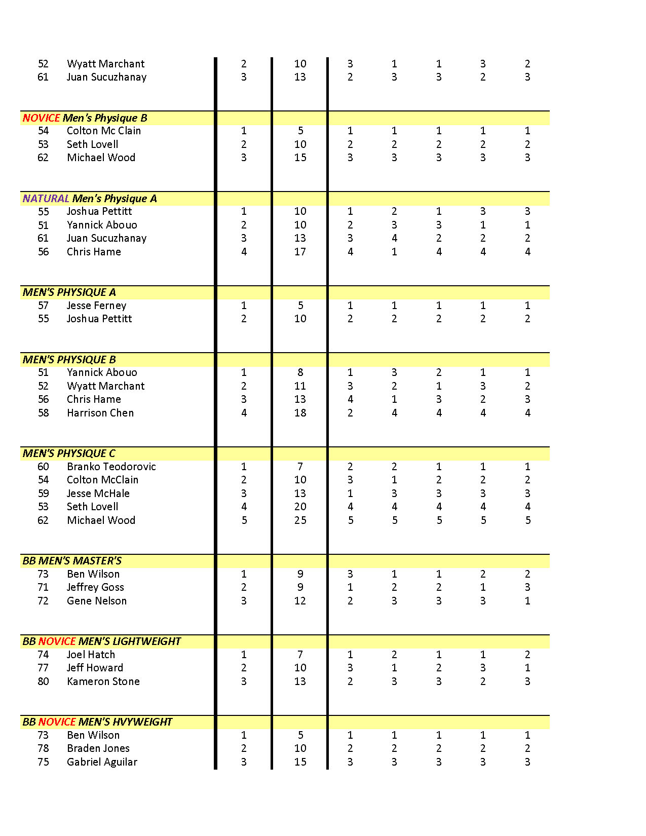 NPC Warrior Fuel Classic 2014 Warrior Fuel Classic_Page_3